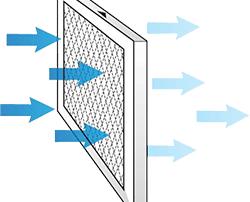 9.air-conditioner-filter